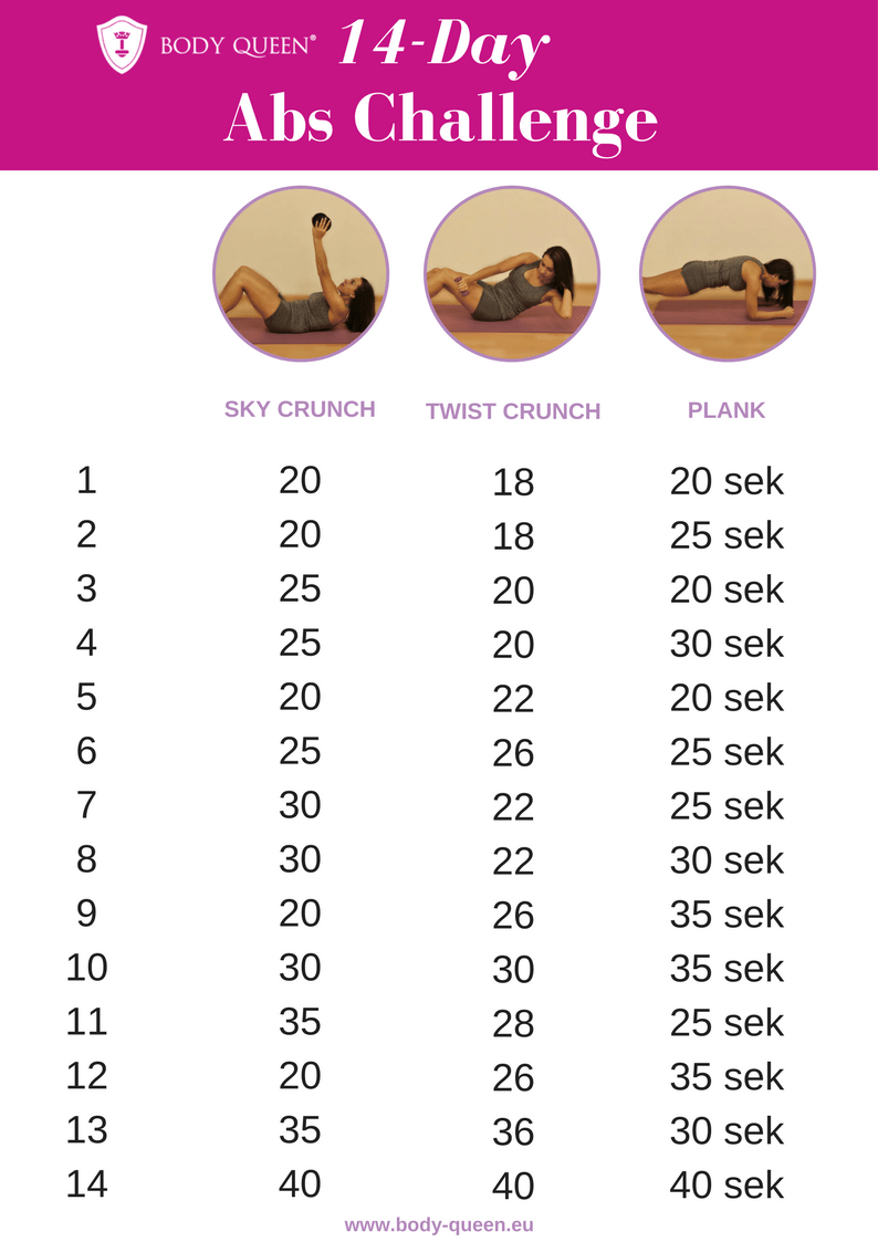 14-Day Abs Challenge